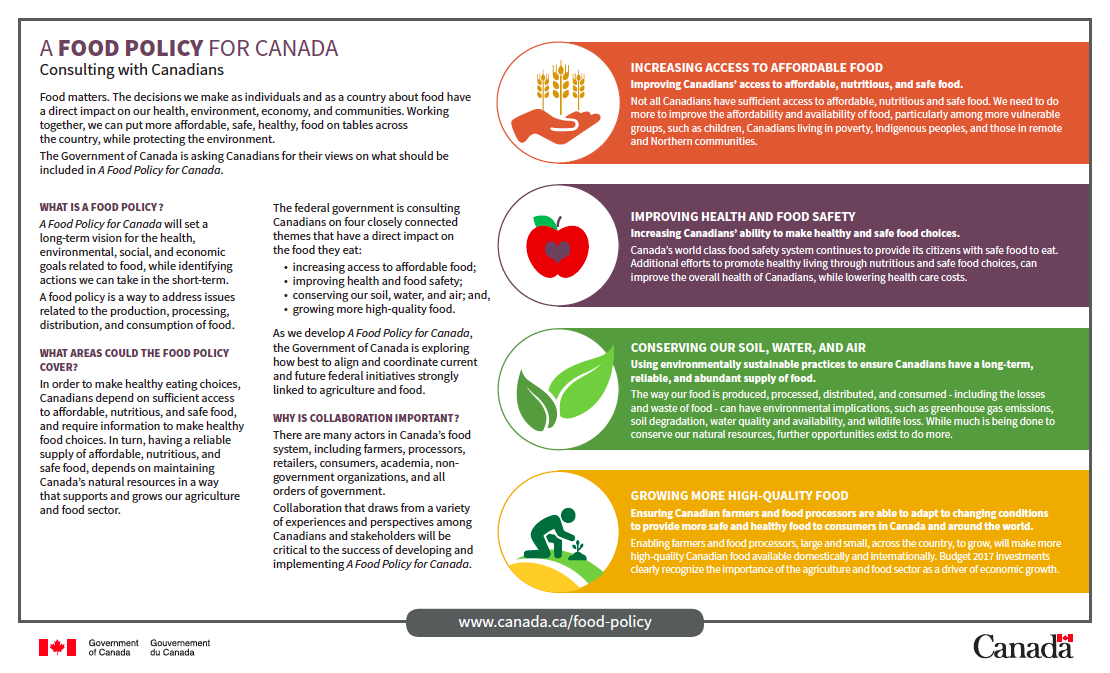 Why a National Food Policy in Canada matters? | Food Secure