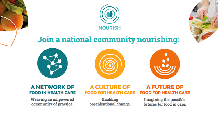 Nourish The Future Of Food In Health Care Food Secure Canada
