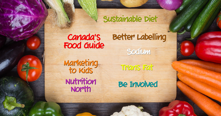 Is Canadas Food Guide Sustainable